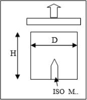 Ventouse électromagnétique à émission de courant, forme cylindrique