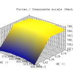 ventouse électromagnétique, conception, rendu de calcul